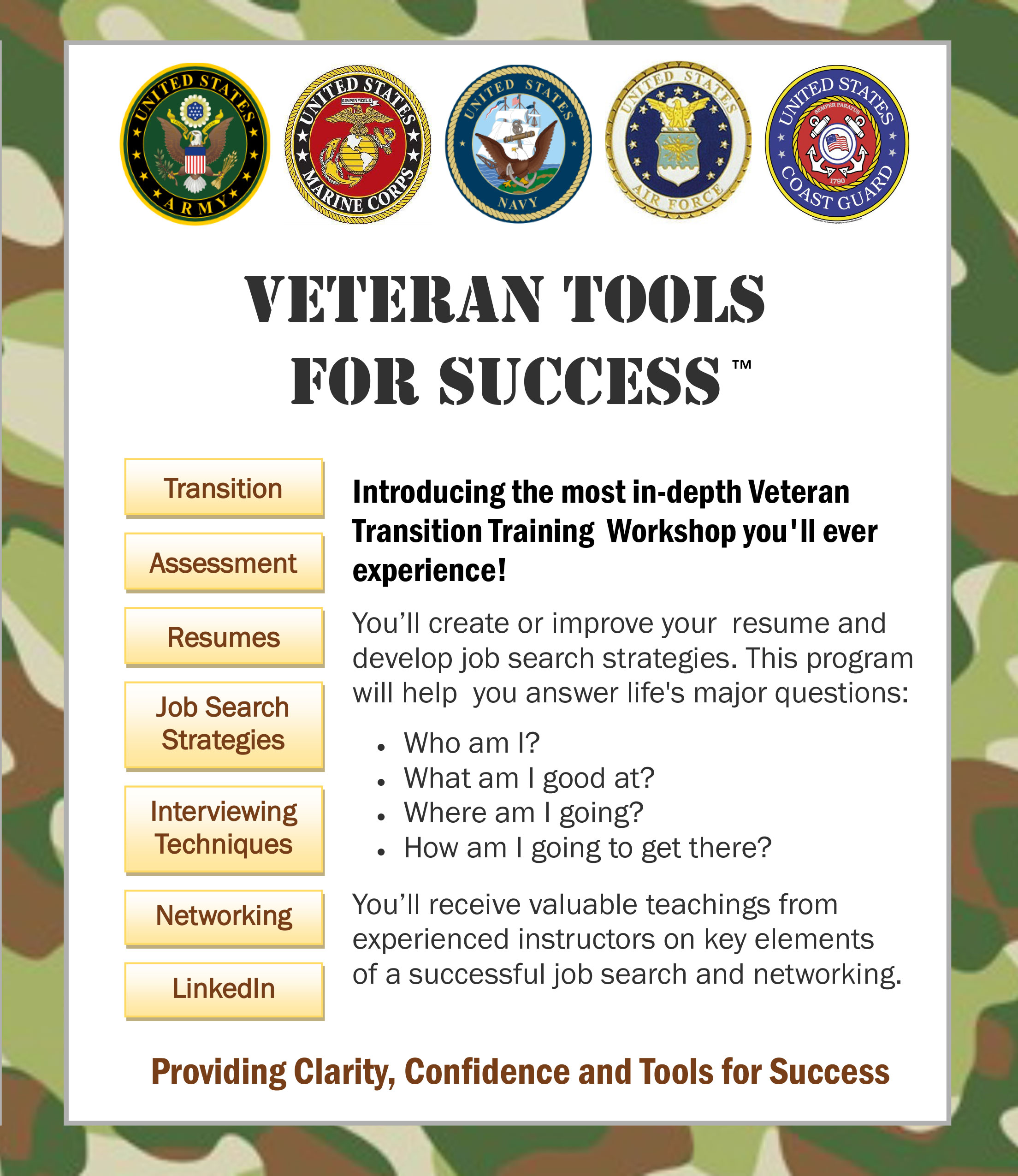 training ronsukenick com veterans will create or improve their resumes and develop job search strategies this program will help veterans